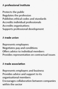 Roles of organisations